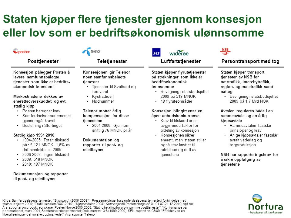 Persontransport med tog