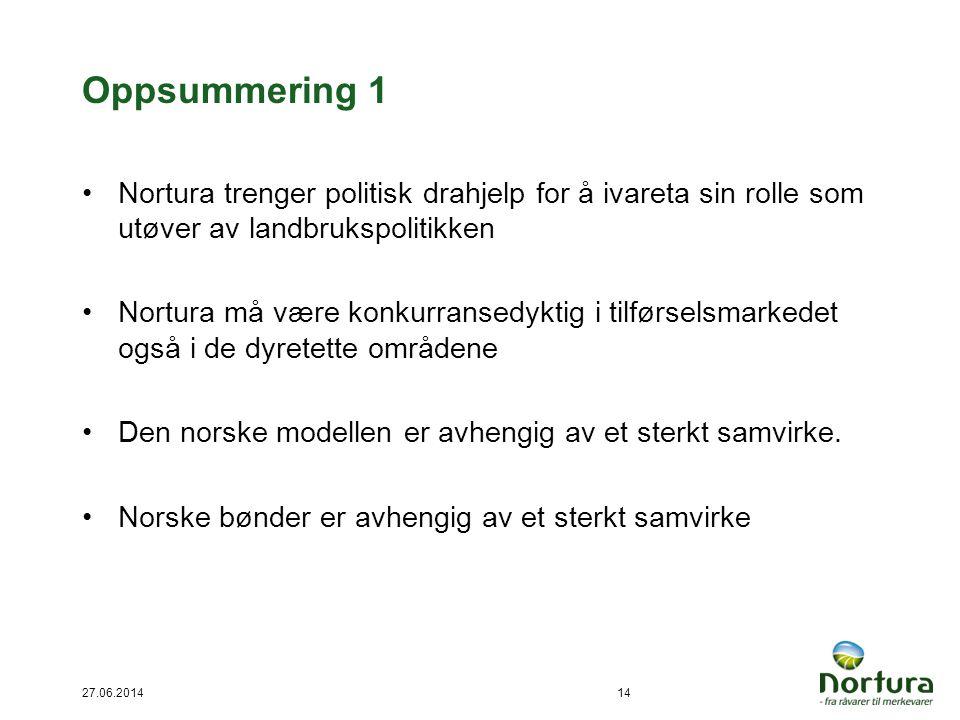 Oppsummering 1 Nortura trenger politisk drahjelp for å ivareta sin rolle som utøver av landbrukspolitikken.