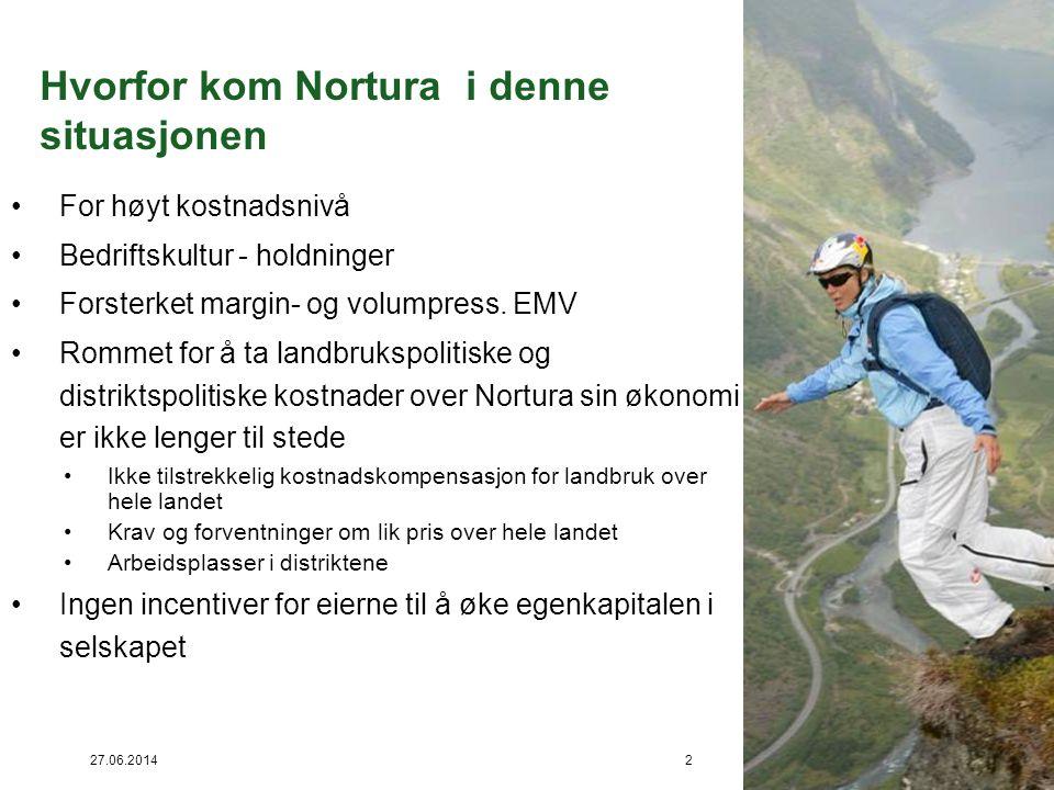 Hvorfor kom Nortura i denne situasjonen