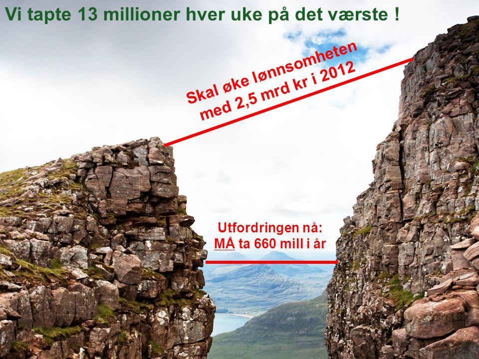 Skal øke lønnsomheten med 2,5 mrd kr i 2012