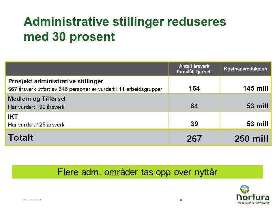 Administrative stillinger reduseres med 30 prosent