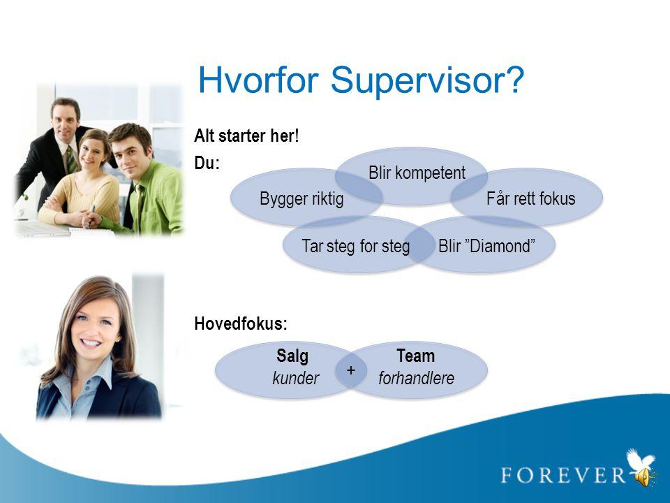 Hvorfor Supervisor Alt starter her! Du: Hovedfokus: Blir kompetent