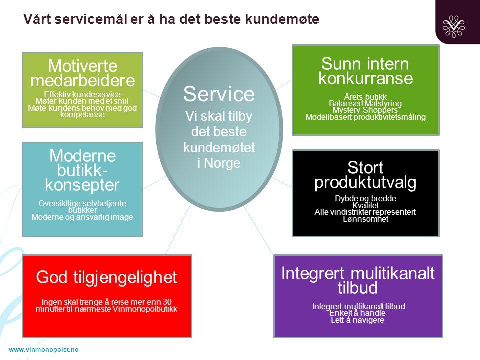 Service Sunn intern konkurranse Motiverte medarbeidere
