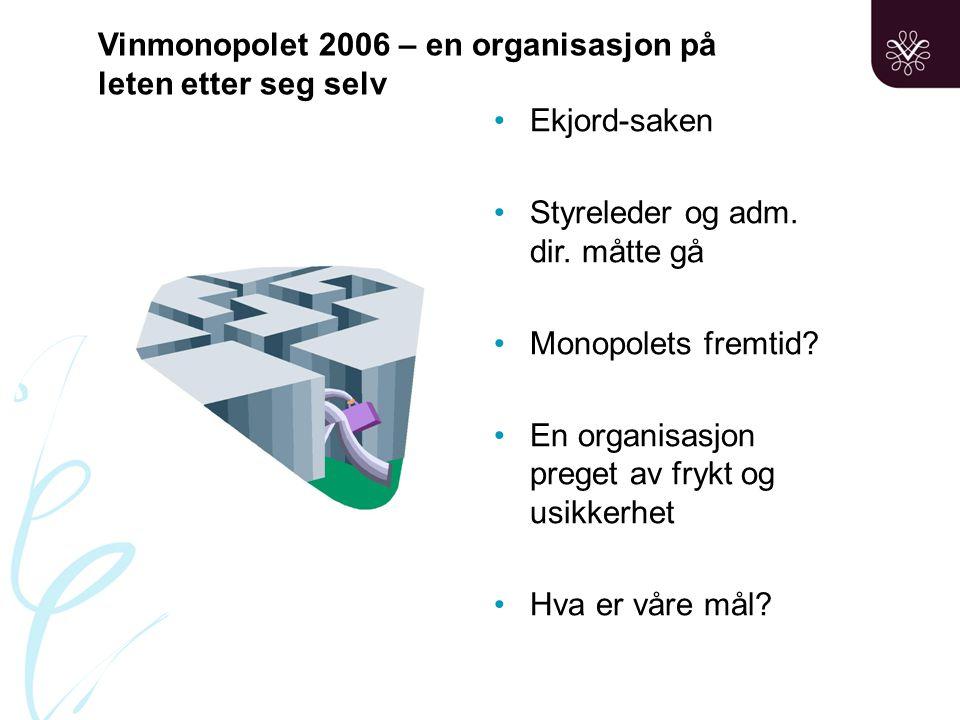 Vinmonopolet 2006 – en organisasjon på leten etter seg selv