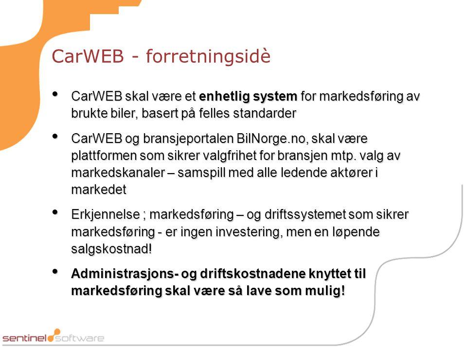 CarWEB - forretningsidè