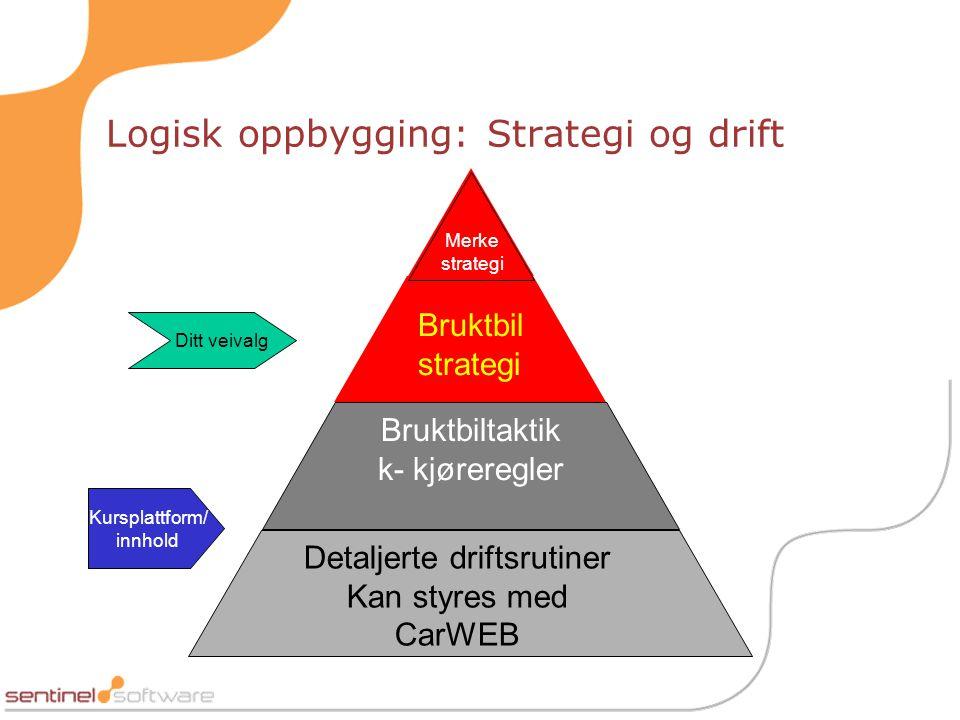 Logisk oppbygging: Strategi og drift