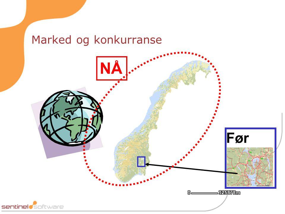 Marked og konkurranse NÅ Før
