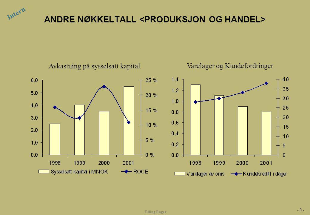ANDRE NØKKELTALL <SERVICE>