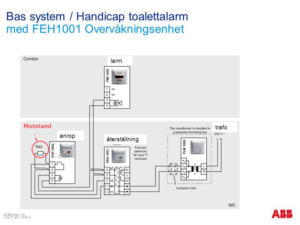 Bas system / Handicap toalettalarm med FEH1001 Overvåkningsenhet