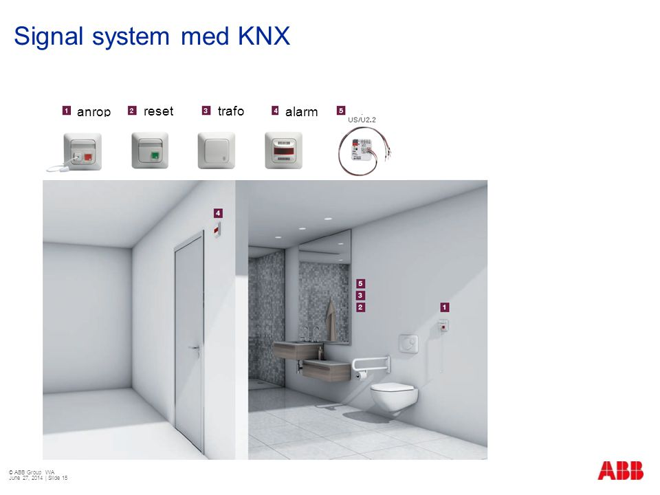 Signal system med KNX anrop reset trafo alarm © ABB Group WA