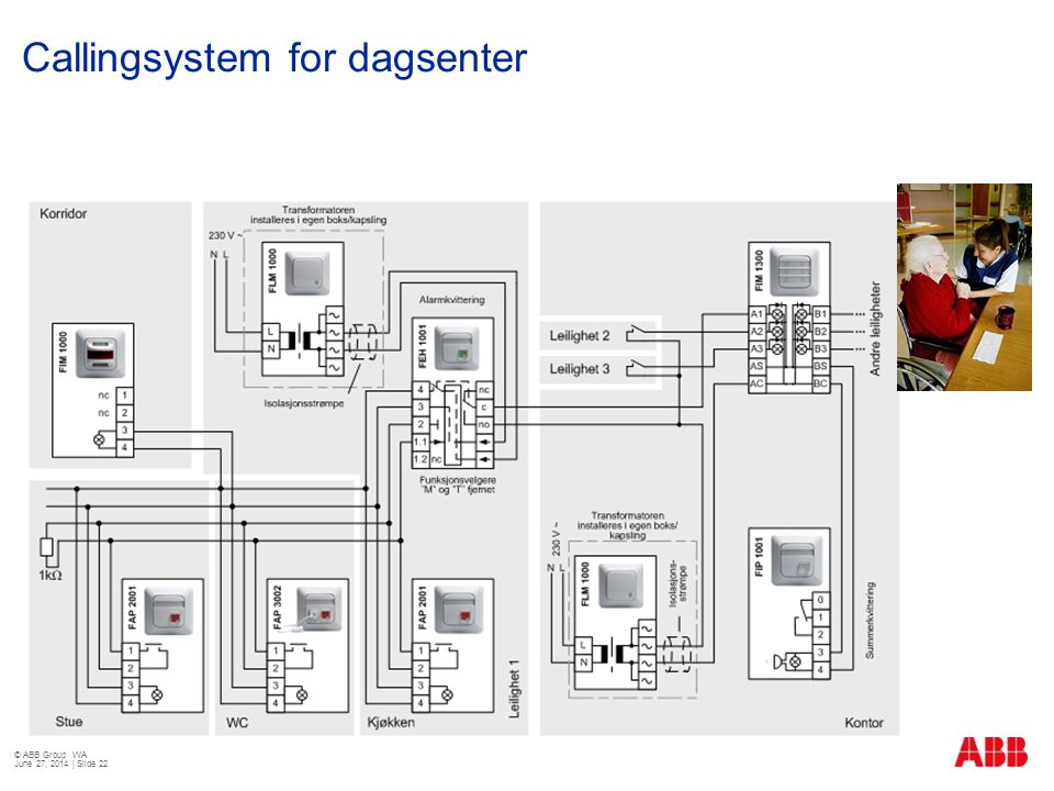 Callingsystem for dagsenter