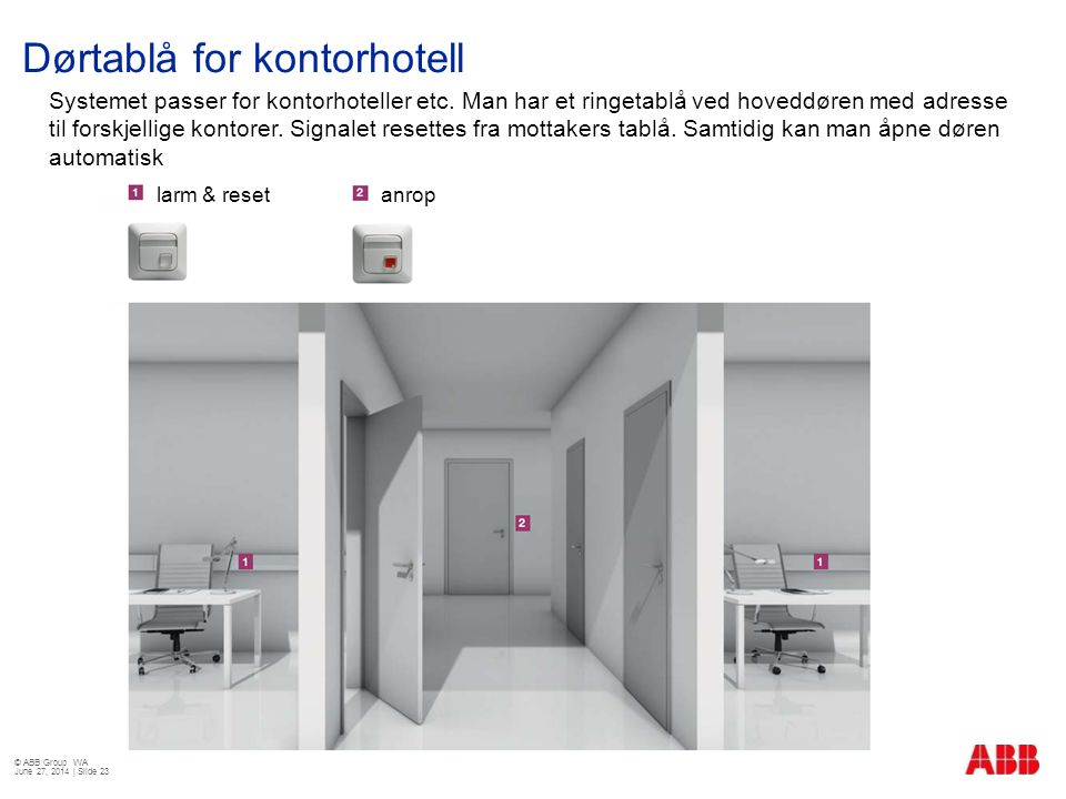 Dørtablå for kontorhotell