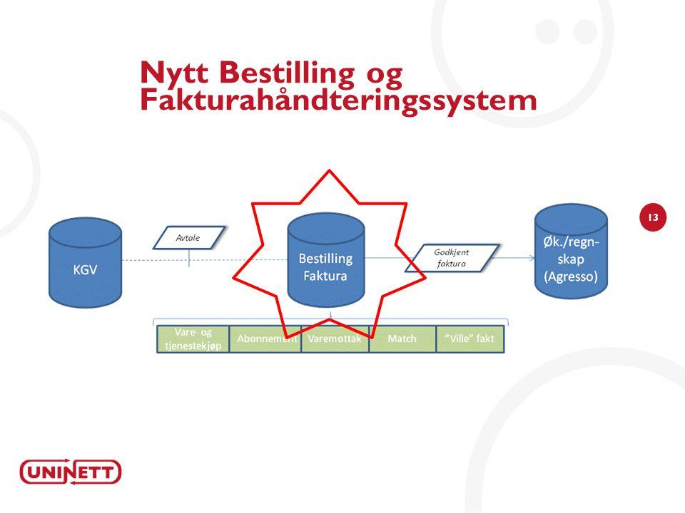 Nytt Bestilling og Fakturahåndteringssystem