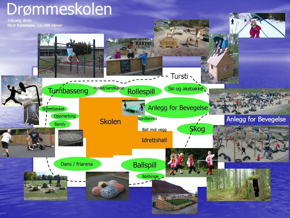 Drømmeskolen Solvang skole Øyer kommune, ca. 290 elever