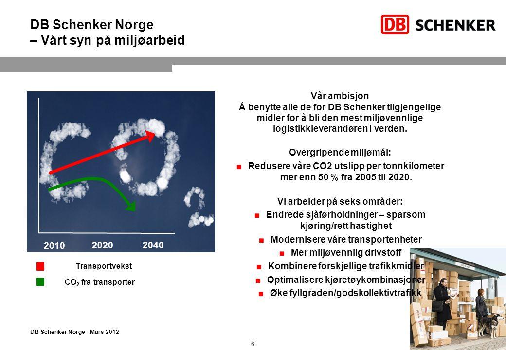DB Schenker Norge – Vårt syn på miljøarbeid