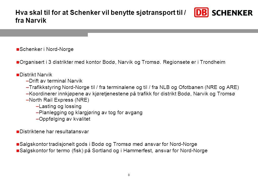 Hva skal til for at Schenker vil benytte sjøtransport til / fra Narvik