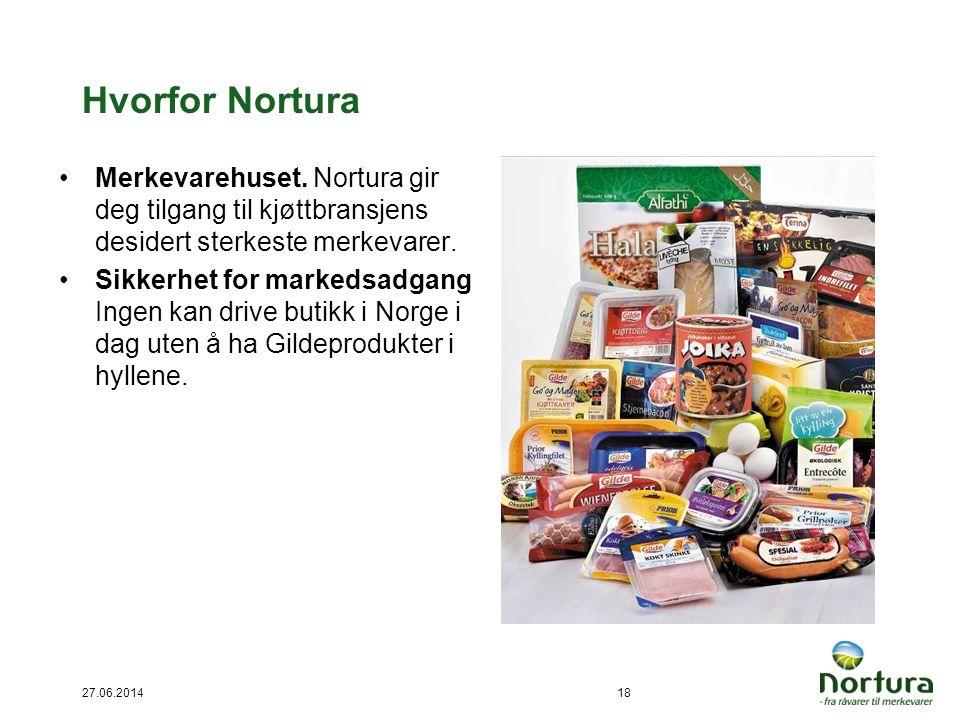 Hvorfor Nortura Merkevarehuset. Nortura gir deg tilgang til kjøttbransjens desidert sterkeste merkevarer.