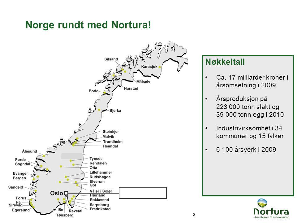 Norge rundt med Nortura!