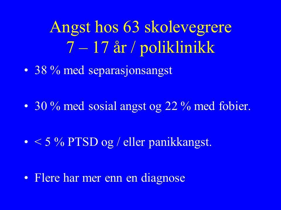 Angst hos 63 skolevegrere 7 – 17 år / poliklinikk