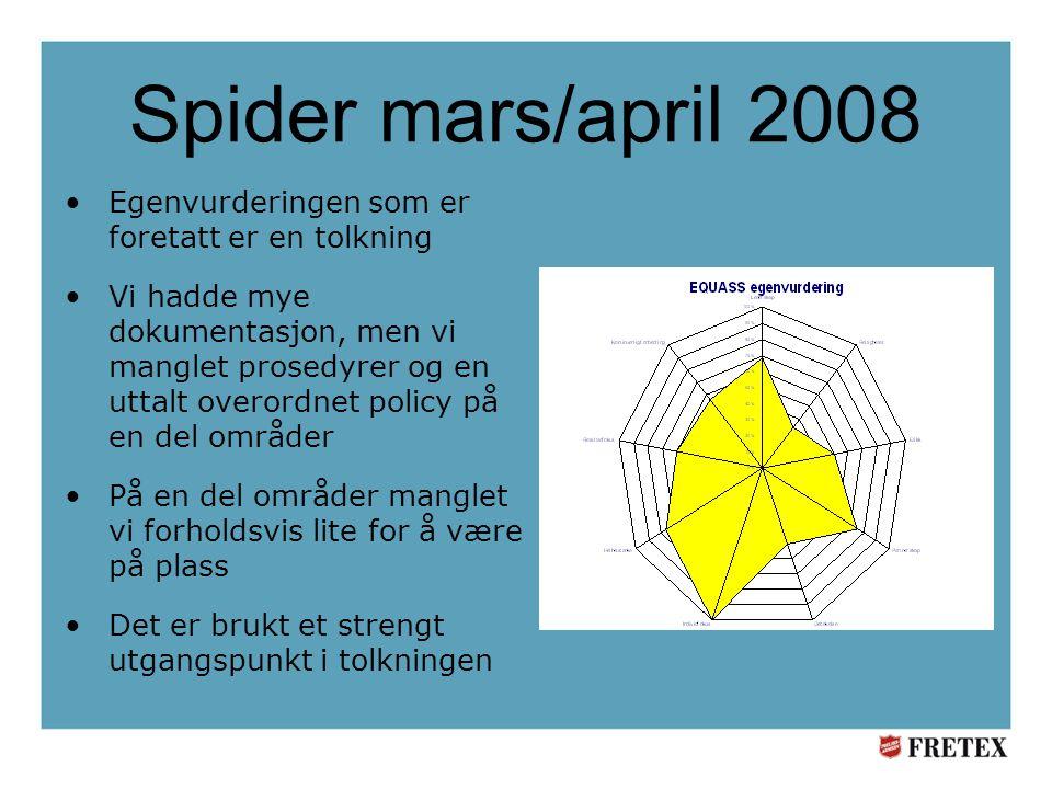 Spider mars/april 2008 Egenvurderingen som er foretatt er en tolkning
