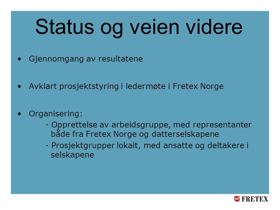 Status og veien videre Gjennomgang av resultatene