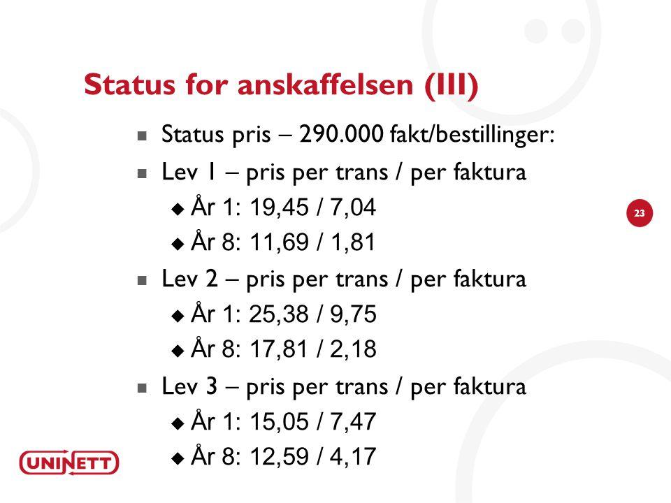 Status for anskaffelsen (III)