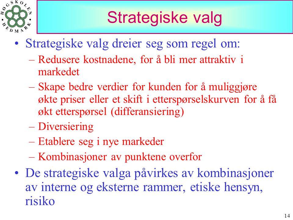Strategiske valg Strategiske valg dreier seg som regel om: