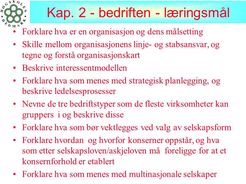 Kap. 2 - bedriften - læringsmål