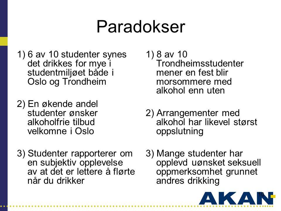 Paradokser 1) 6 av 10 studenter synes det drikkes for mye i studentmiljøet både i Oslo og Trondheim.
