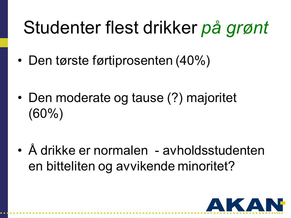 Studenter flest drikker på grønt