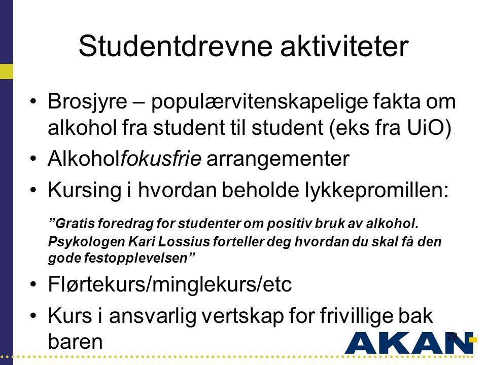Studentdrevne aktiviteter