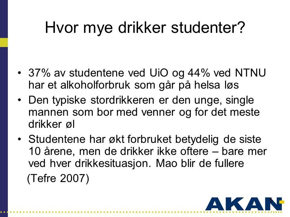 Hvor mye drikker studenter