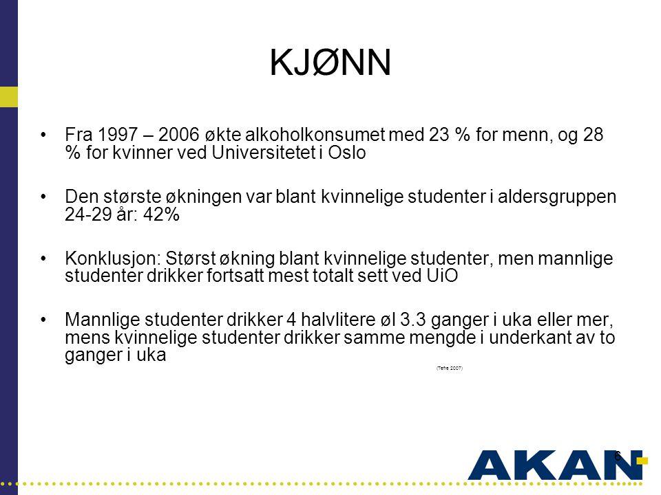 KJØNN Fra 1997 – 2006 økte alkoholkonsumet med 23 % for menn, og 28 % for kvinner ved Universitetet i Oslo.