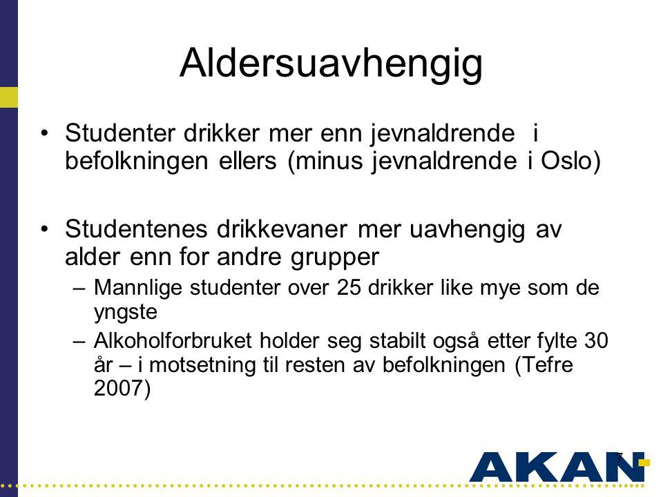 Aldersuavhengig Studenter drikker mer enn jevnaldrende i befolkningen ellers (minus jevnaldrende i Oslo)