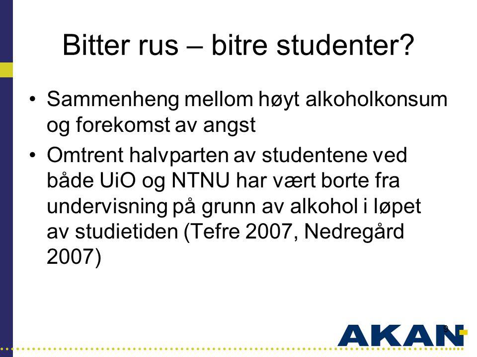 Bitter rus – bitre studenter
