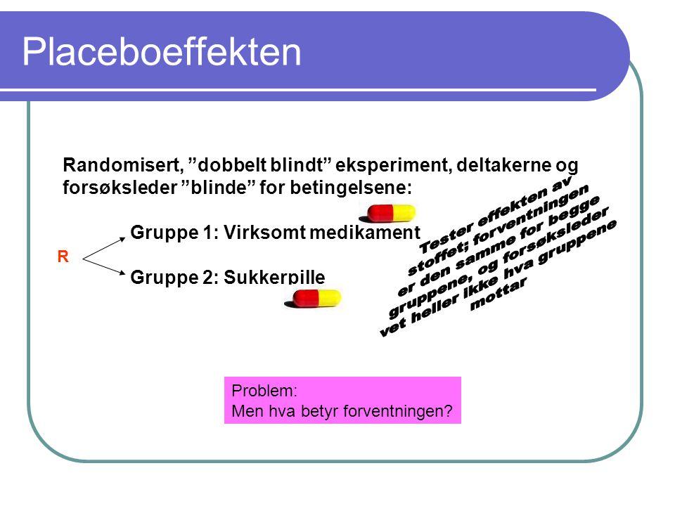 Placeboeffekten Randomisert, dobbelt blindt eksperiment, deltakerne og. forsøksleder blinde for betingelsene:
