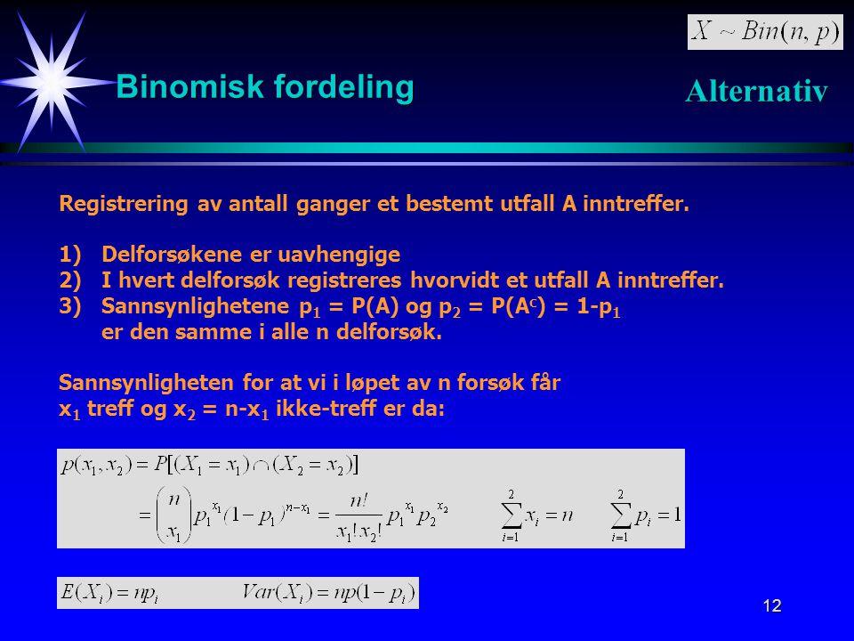 Binomisk fordeling Alternativ