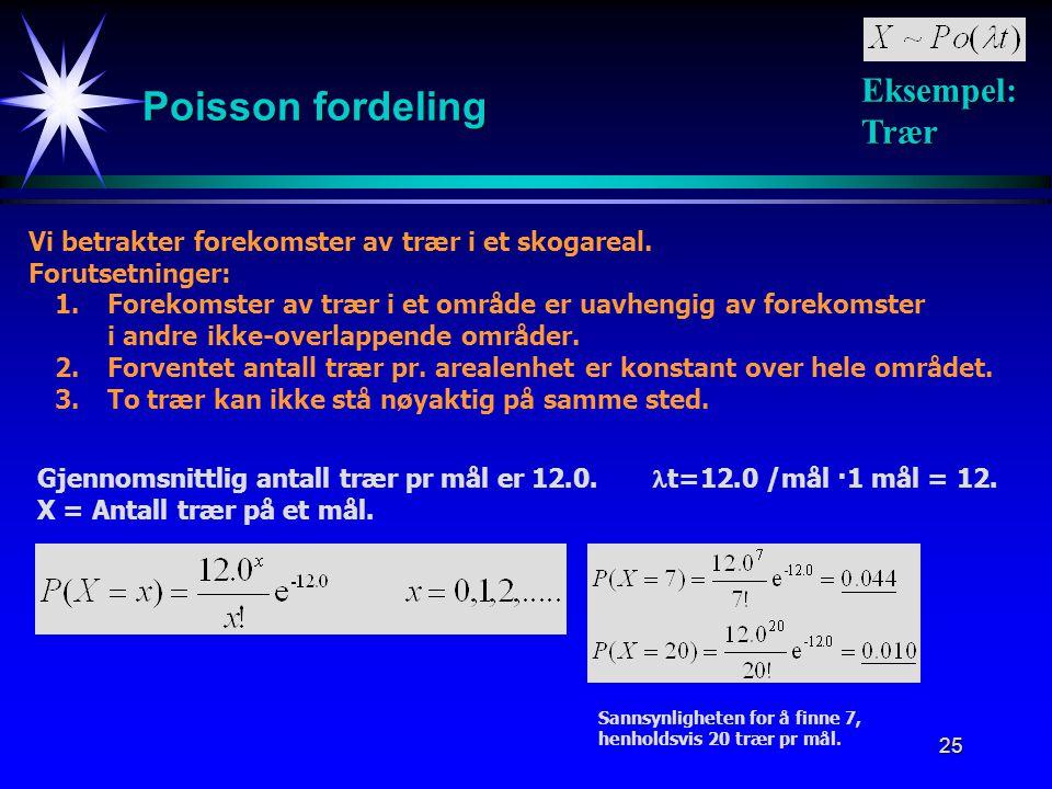 Poisson fordeling Eksempel: Trær