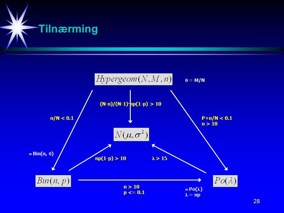 Tilnærming  = M/N (N-n)/(N-1)·np(1-p) > 10 n/N < 0.1
