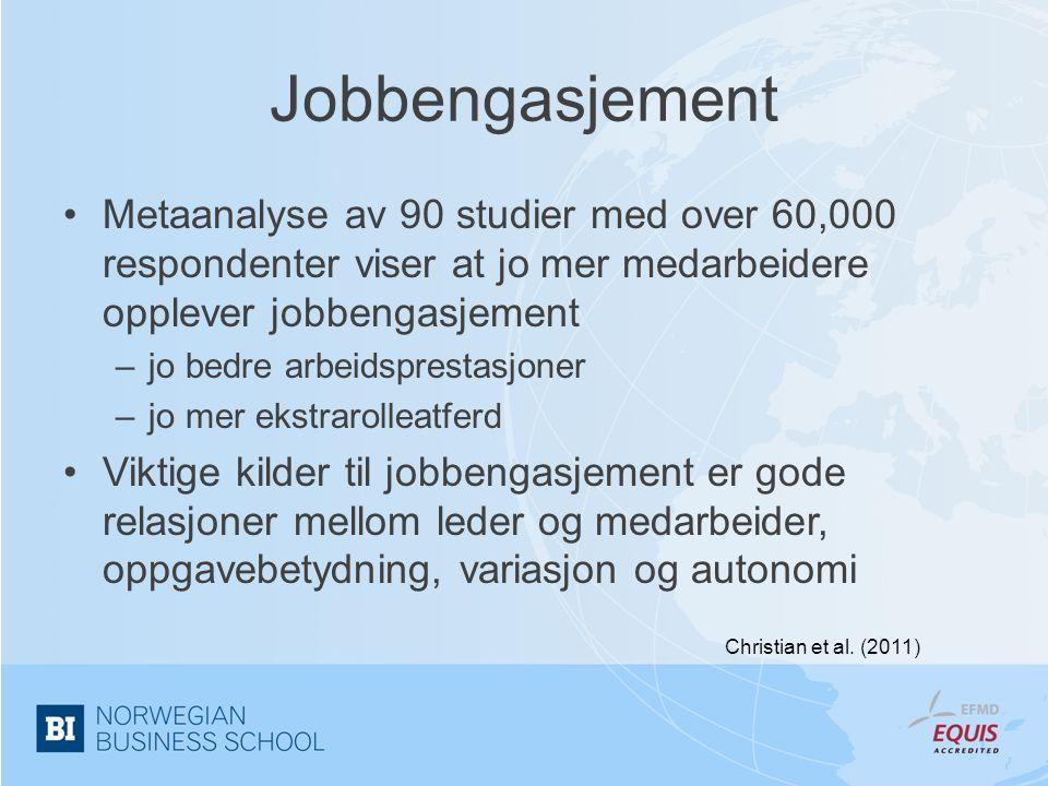 Jobbengasjement Metaanalyse av 90 studier med over 60,000 respondenter viser at jo mer medarbeidere opplever jobbengasjement.