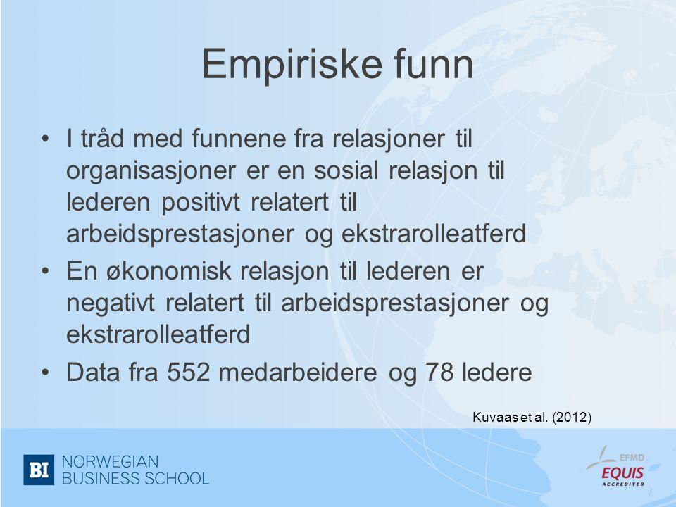 Empiriske funn