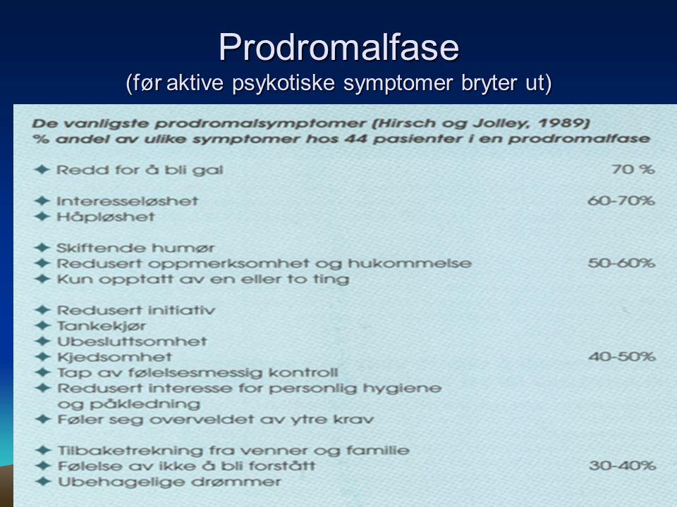 Prodromalfase (før aktive psykotiske symptomer bryter ut)