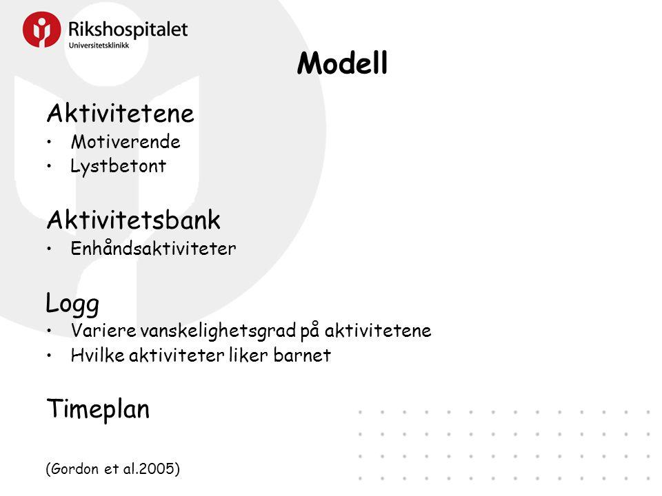 Modell Aktivitetene Aktivitetsbank Logg Timeplan Motiverende