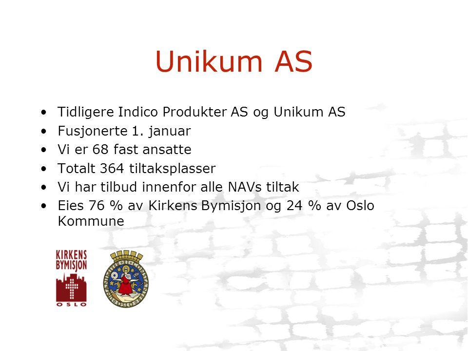 Unikum AS Tidligere Indico Produkter AS og Unikum AS