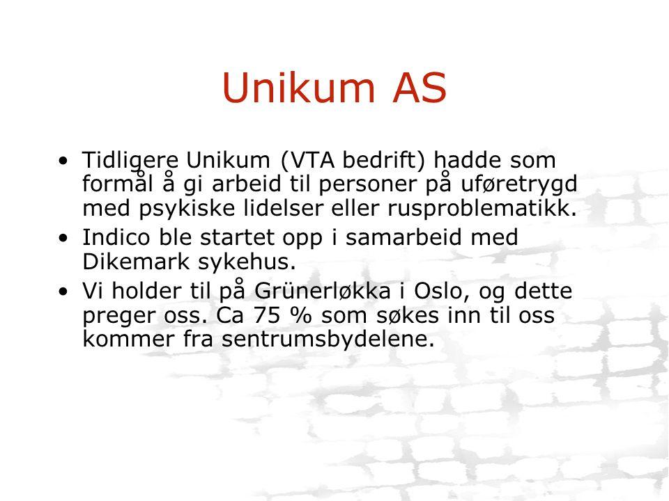 Unikum AS Tidligere Unikum (VTA bedrift) hadde som formål å gi arbeid til personer på uføretrygd med psykiske lidelser eller rusproblematikk.