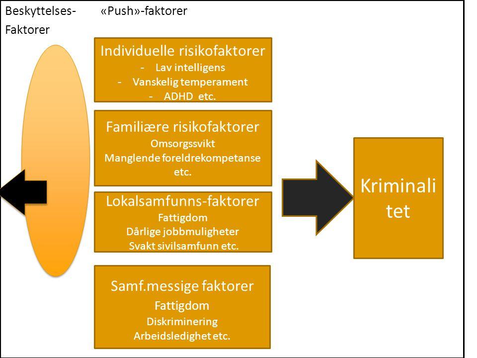 Kriminalitet Individuelle risikofaktorer Familiære risikofaktorer