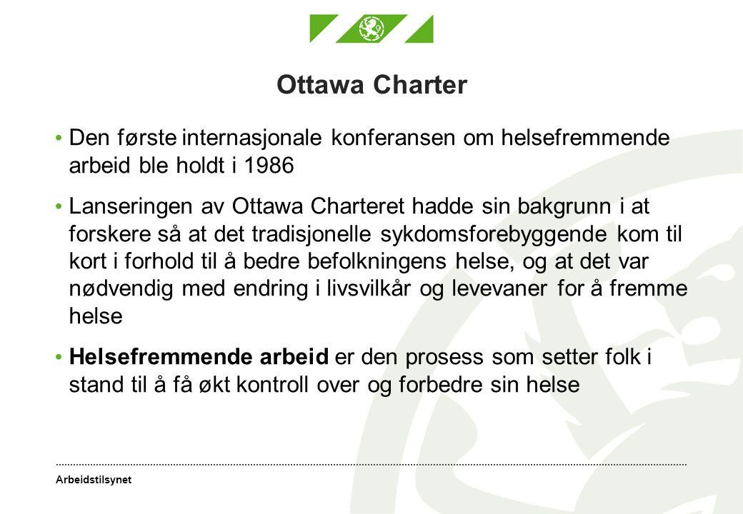 Ottawa Charter Den første internasjonale konferansen om helsefremmende arbeid ble holdt i 1986.