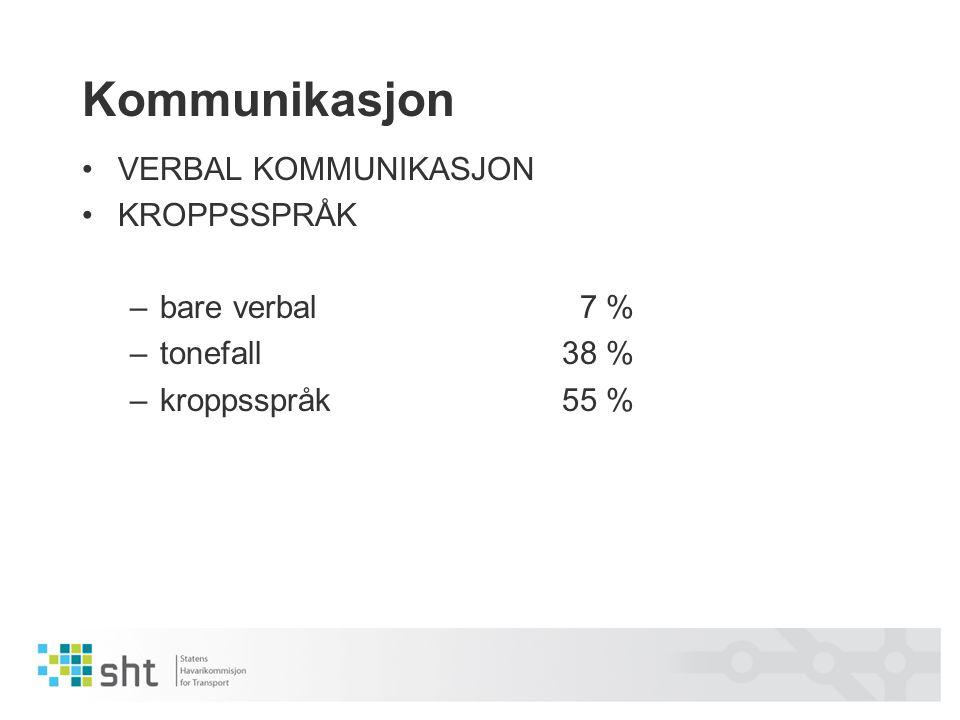 Kommunikasjon VERBAL KOMMUNIKASJON KROPPSSPRÅK bare verbal 7 %