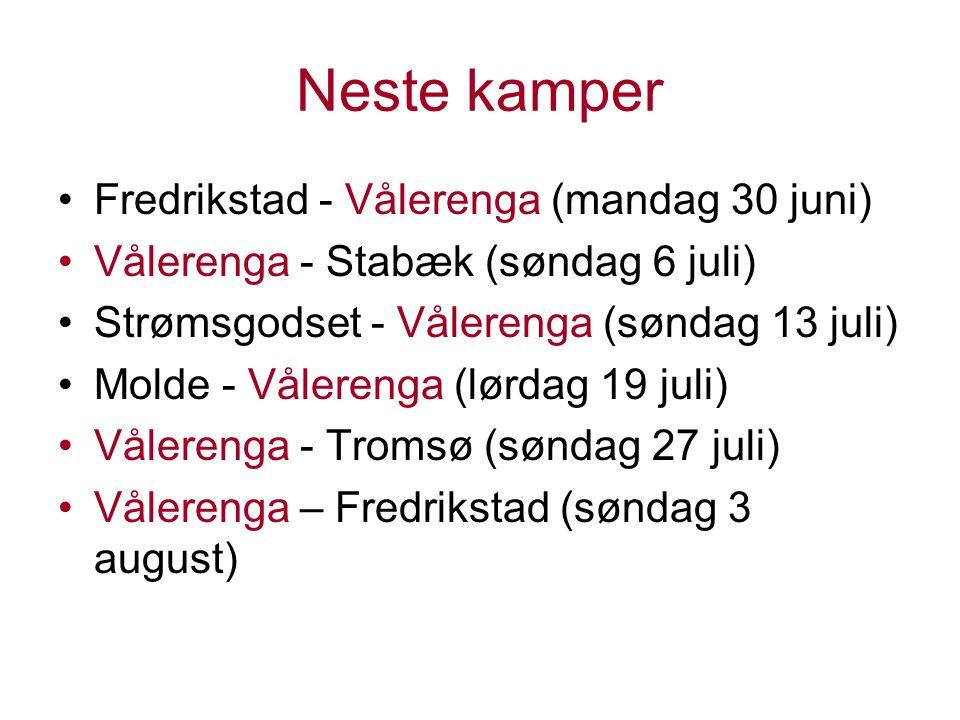 Neste kamper Fredrikstad - Vålerenga (mandag 30 juni)