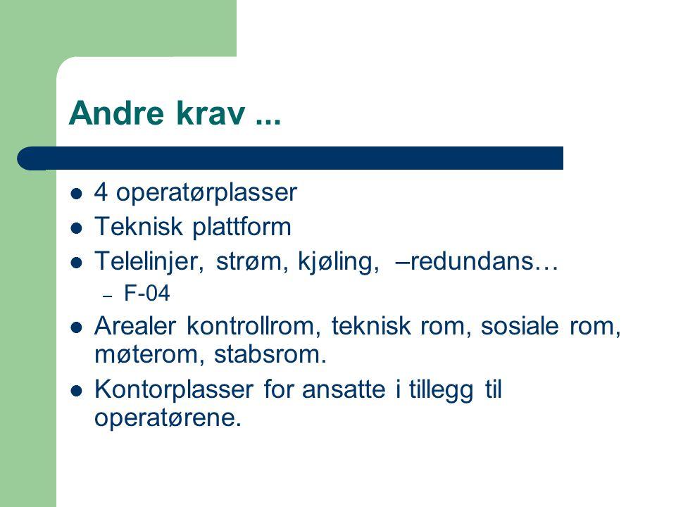 Andre krav ... 4 operatørplasser Teknisk plattform